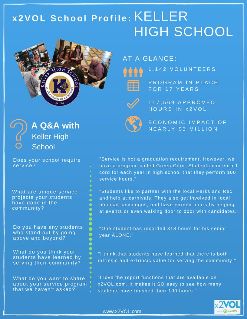 School Profile (1)
