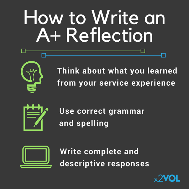 How to Write an A+ Reflection.png