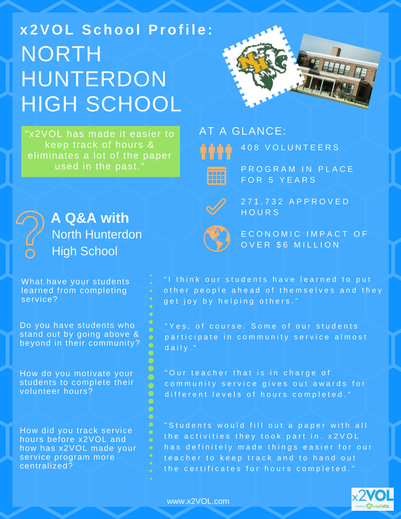 x2VOL School Profile: North Hunterdon High School